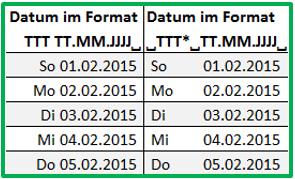 Excel Datum als Blocksatz formatieren