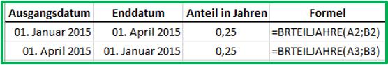 Excel Datum keine negativen Anteile an Jahren möglich