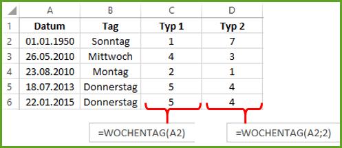 Excel Funktion WOCHENTAG