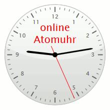 Uhrzeit Aktuell